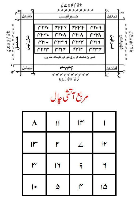 auj-e-shams-2018